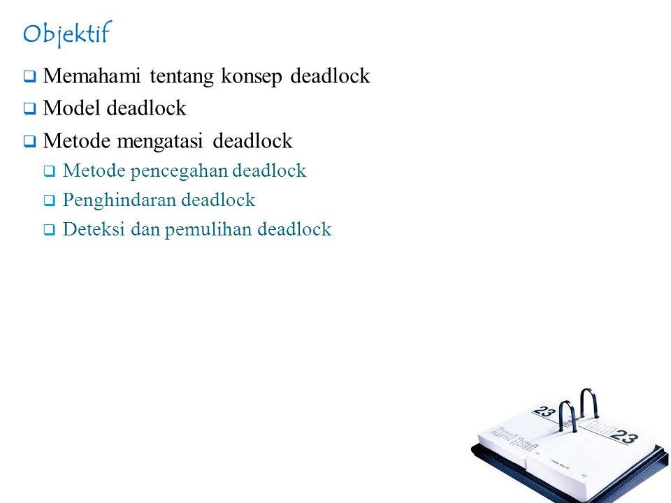 Objektif Memahami tentang konsep deadlock Model deadlock