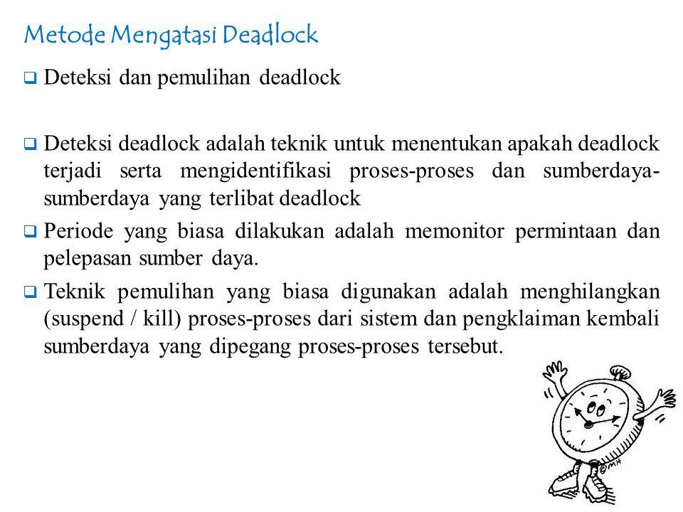 Metode Mengatasi Deadlock