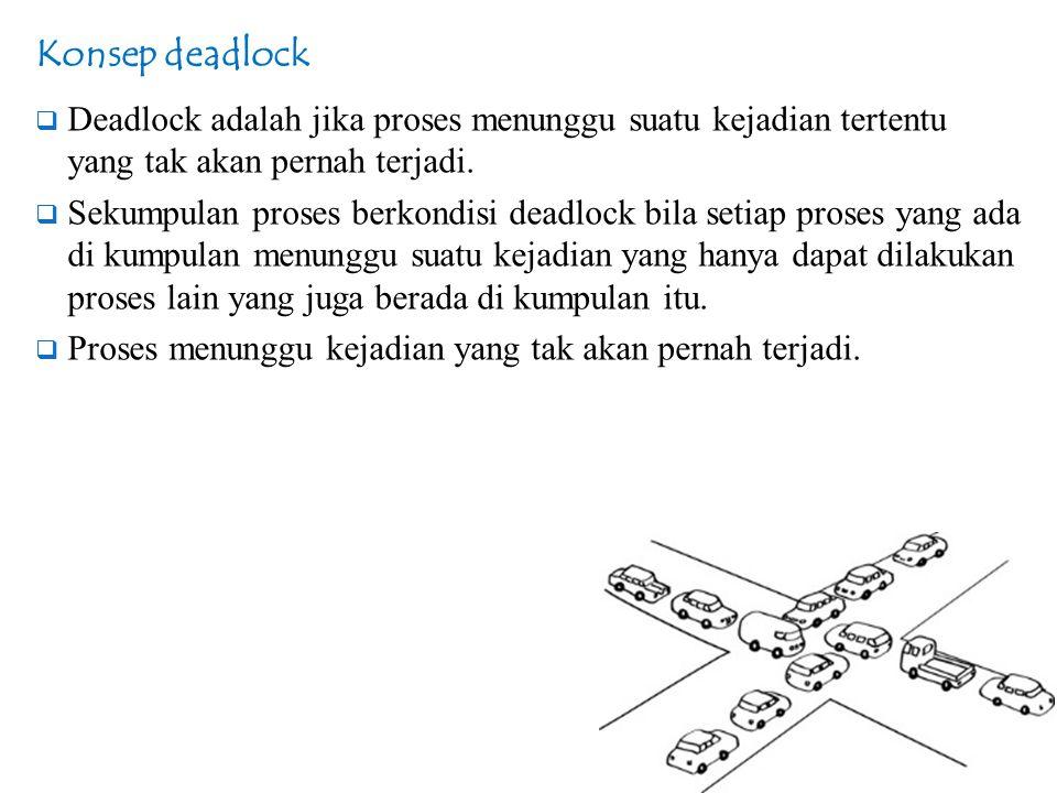 Konsep deadlock Deadlock adalah jika proses menunggu suatu kejadian tertentu yang tak akan pernah terjadi.