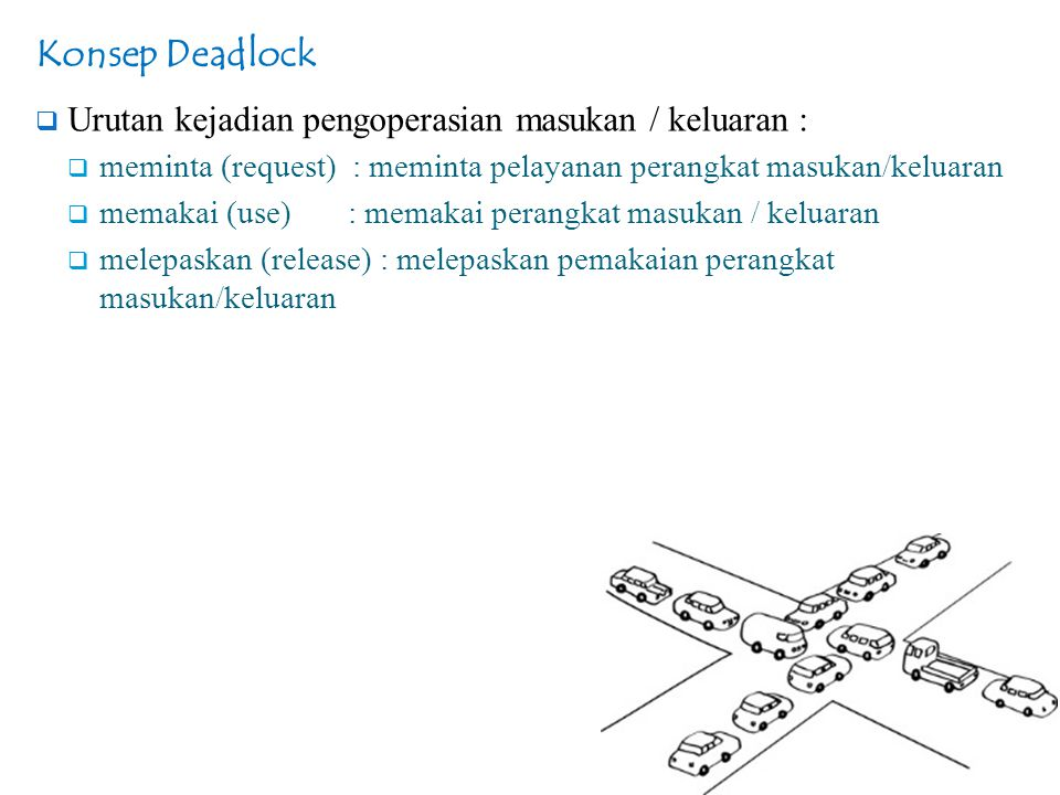 Konsep Deadlock Urutan kejadian pengoperasian masukan / keluaran :