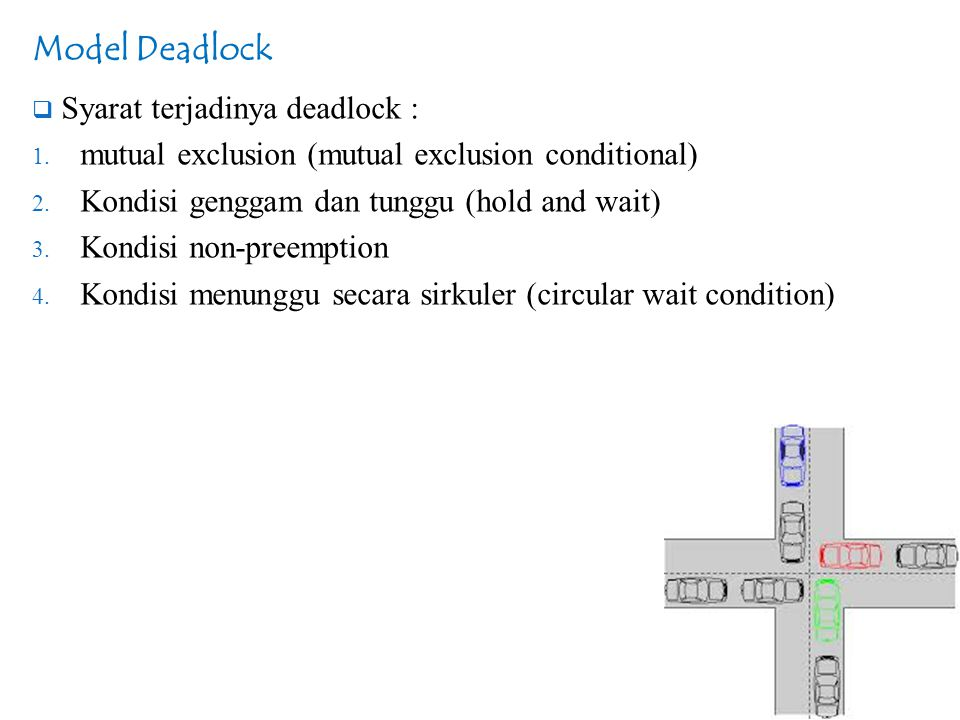 Model Deadlock Syarat terjadinya deadlock :