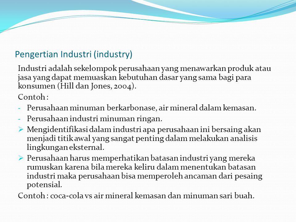 Pengertian Industri (industry)