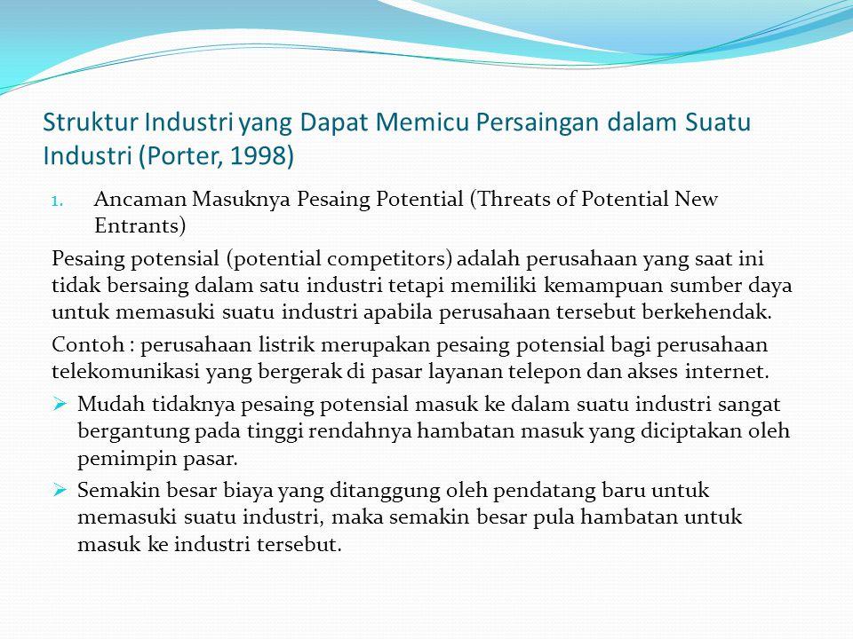 Struktur Industri yang Dapat Memicu Persaingan dalam Suatu Industri (Porter, 1998)