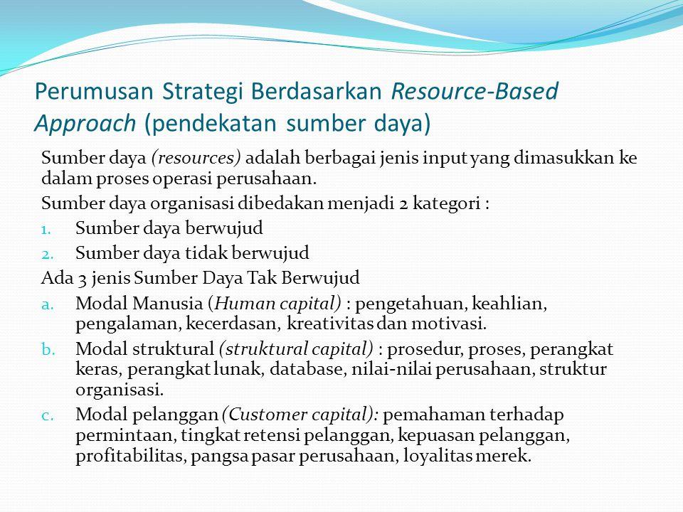 Perumusan Strategi Berdasarkan Resource-Based Approach (pendekatan sumber daya)