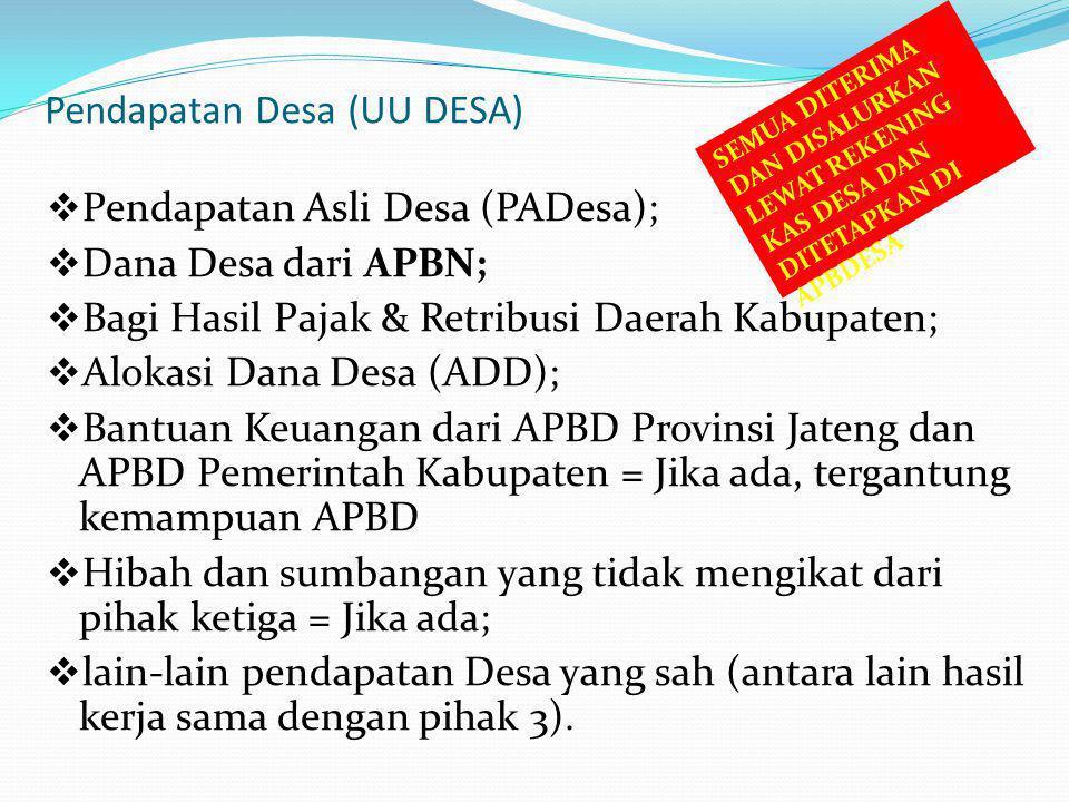 Pendapatan Desa (UU DESA)