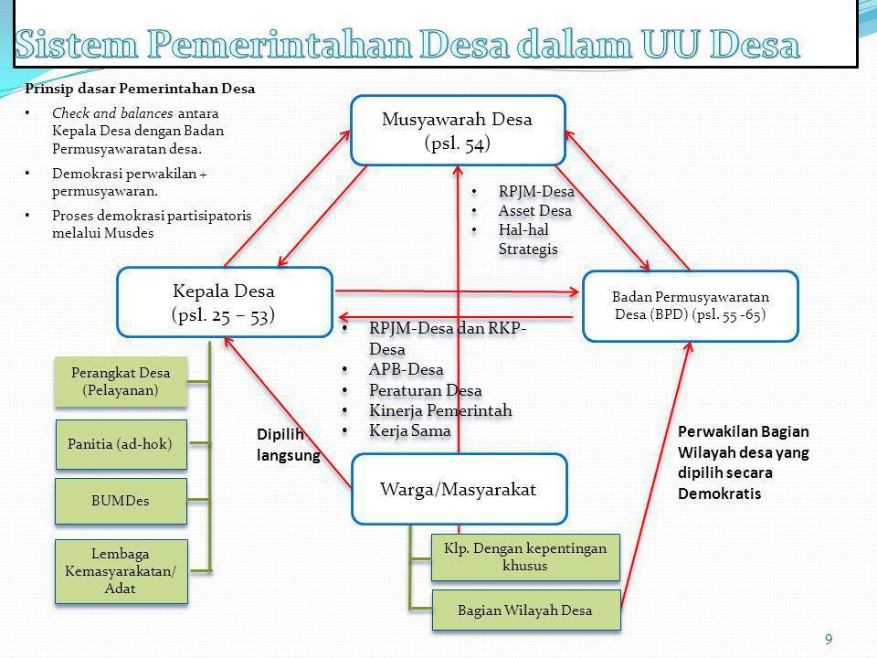 Sistem Pemerintahan Desa dalam UU Desa