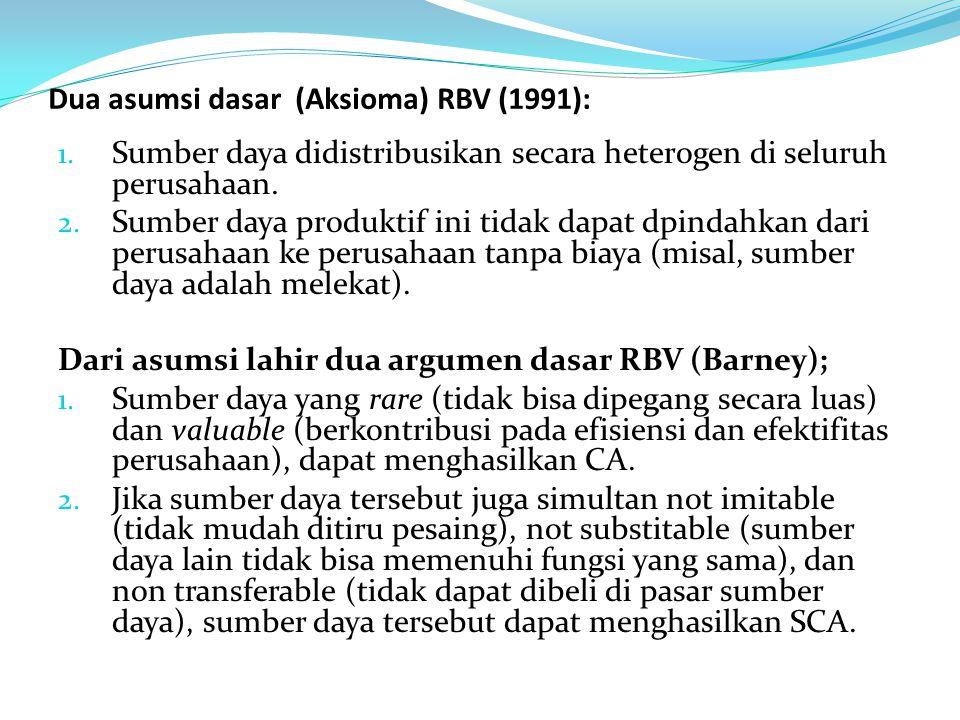 Dua asumsi dasar (Aksioma) RBV (1991):
