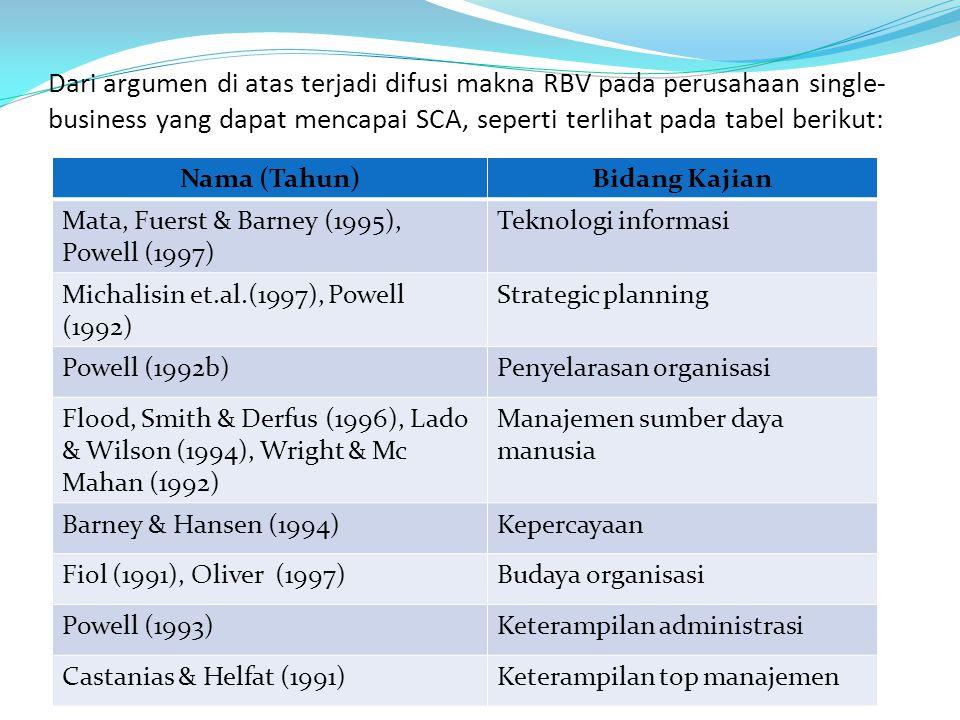 Dari argumen di atas terjadi difusi makna RBV pada perusahaan single-business yang dapat mencapai SCA, seperti terlihat pada tabel berikut: