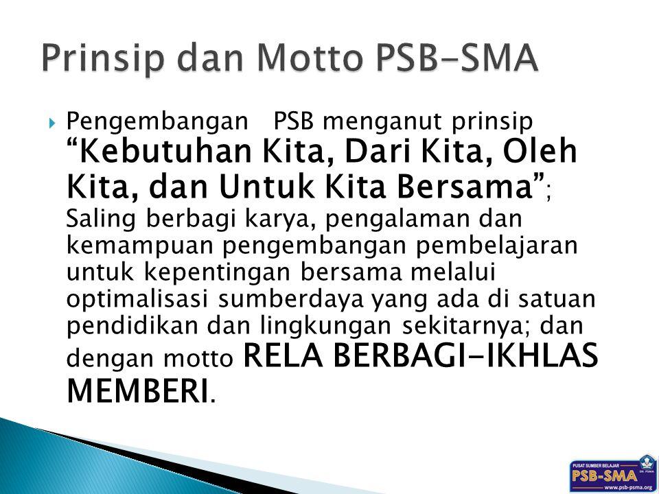 Prinsip dan Motto PSB-SMA