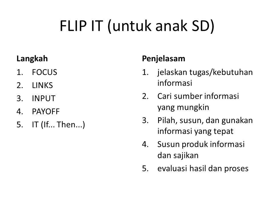 FLIP IT (untuk anak SD) Langkah Penjelasam FOCUS LINKS INPUT PAYOFF