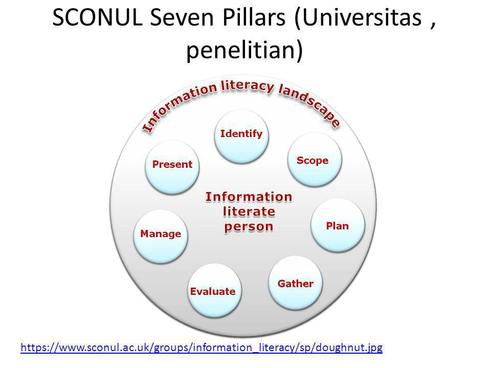 SCONUL Seven Pillars (Universitas , penelitian)