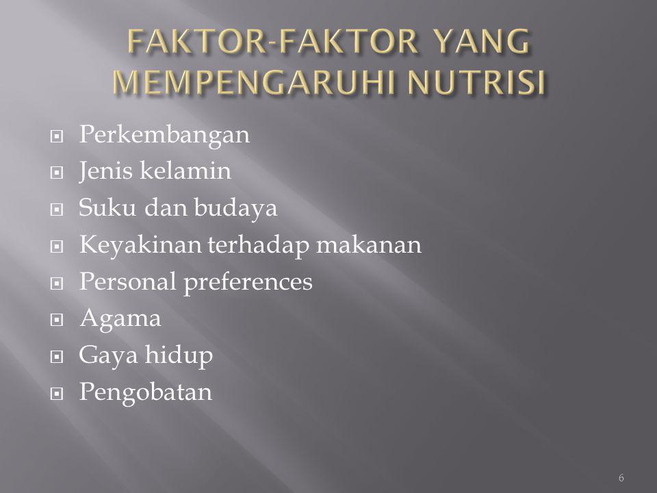 FAKTOR-FAKTOR YANG MEMPENGARUHI NUTRISI