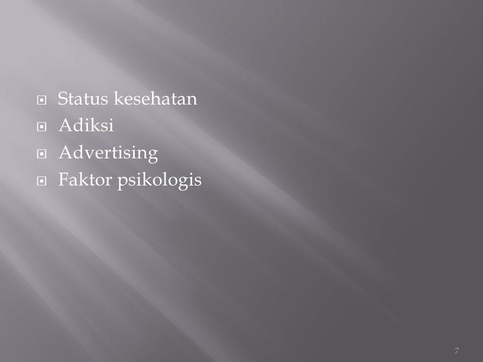 Status kesehatan Adiksi Advertising Faktor psikologis