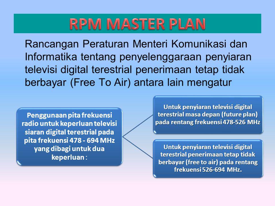 RPM MASTER PLAN