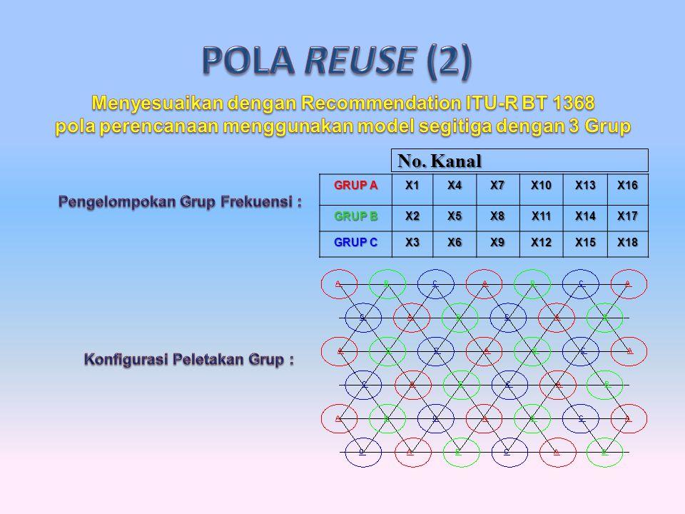 POLA REUSE (2) Menyesuaikan dengan Recommendation ITU-R BT 1368