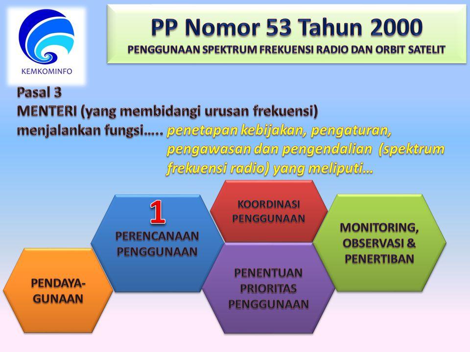 PP Nomor 53 Tahun 2000 PENGGUNAAN SPEKTRUM FREKUENSI RADIO DAN ORBIT SATELIT