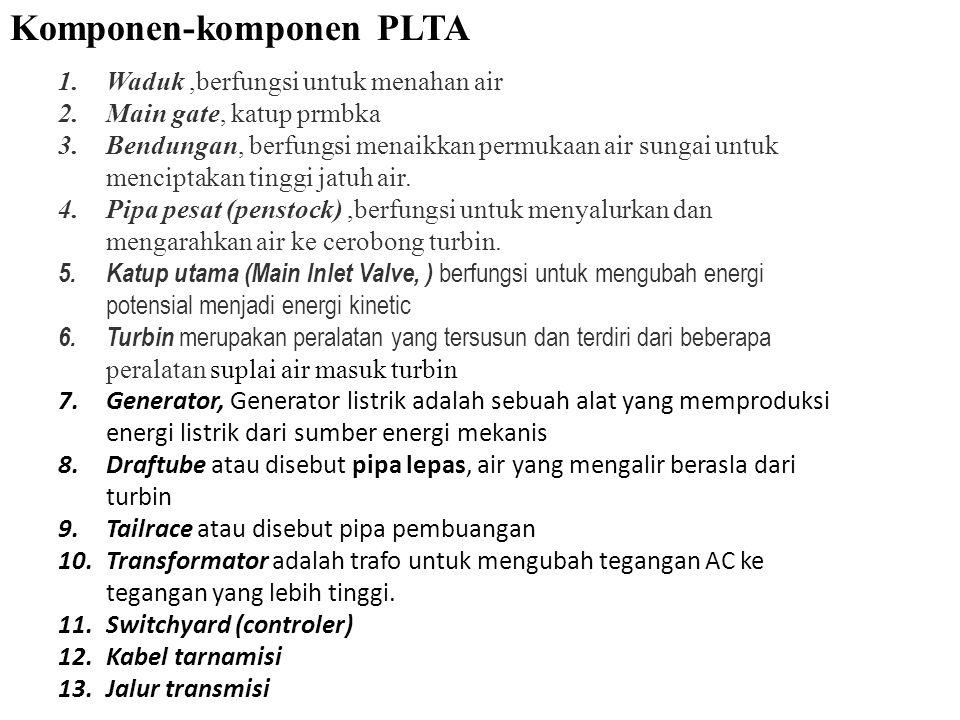 Komponen-komponen PLTA