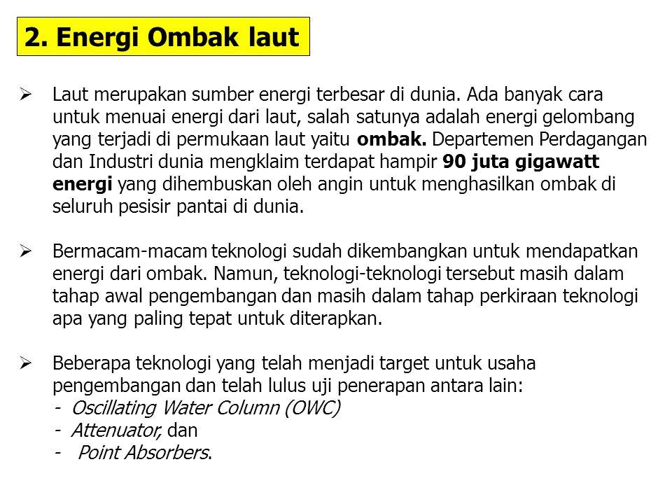 2. Energi Ombak laut