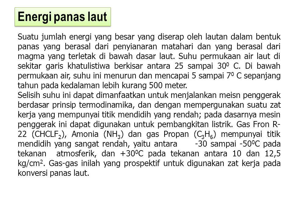 Energi panas laut