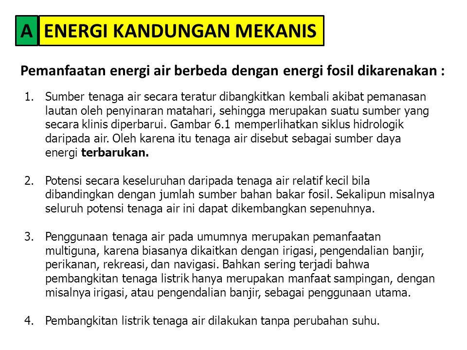 ENERGI KANDUNGAN MEKANIS