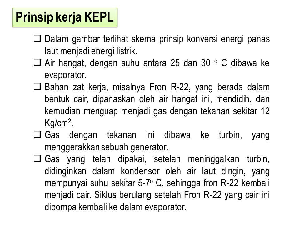 Prinsip kerja KEPL Dalam gambar terlihat skema prinsip konversi energi panas laut menjadi energi listrik.