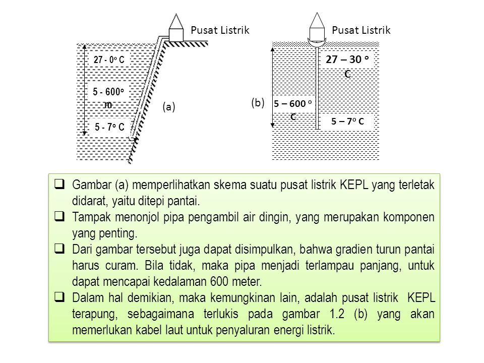 27 - 0o C 5 - 600o m. 5 - 7o C. 27 – 30 o C. 5 – 600 o C. 5 – 7o C. Pusat Listrik. (a) (b)