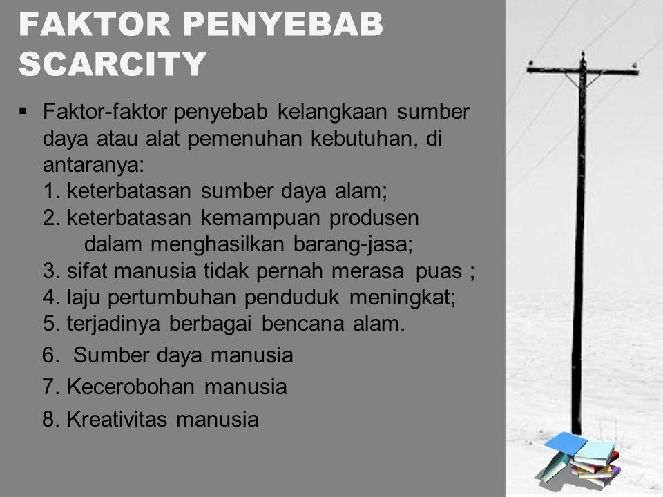 FAKTOR PENYEBAB SCARCITY