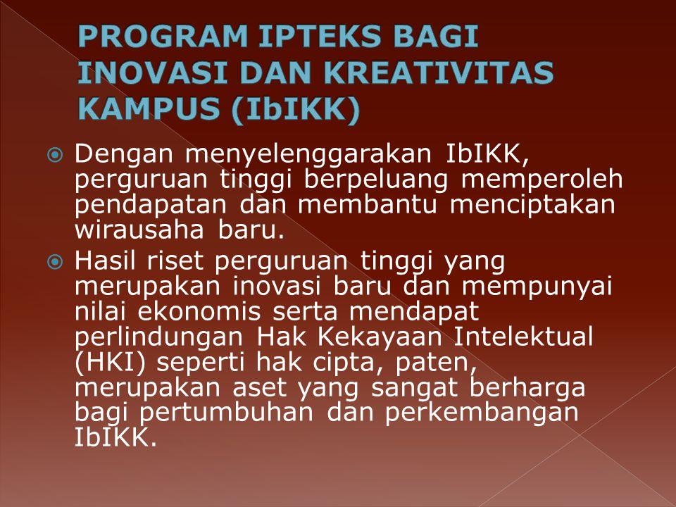 PROGRAM IPTEKS BAGI INOVASI DAN KREATIVITAS KAMPUS (IbIKK)