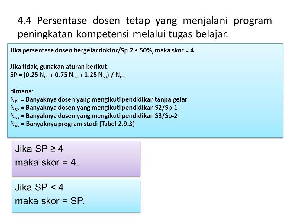 4.4 Persentase dosen tetap yang menjalani program peningkatan kompetensi melalui tugas belajar.