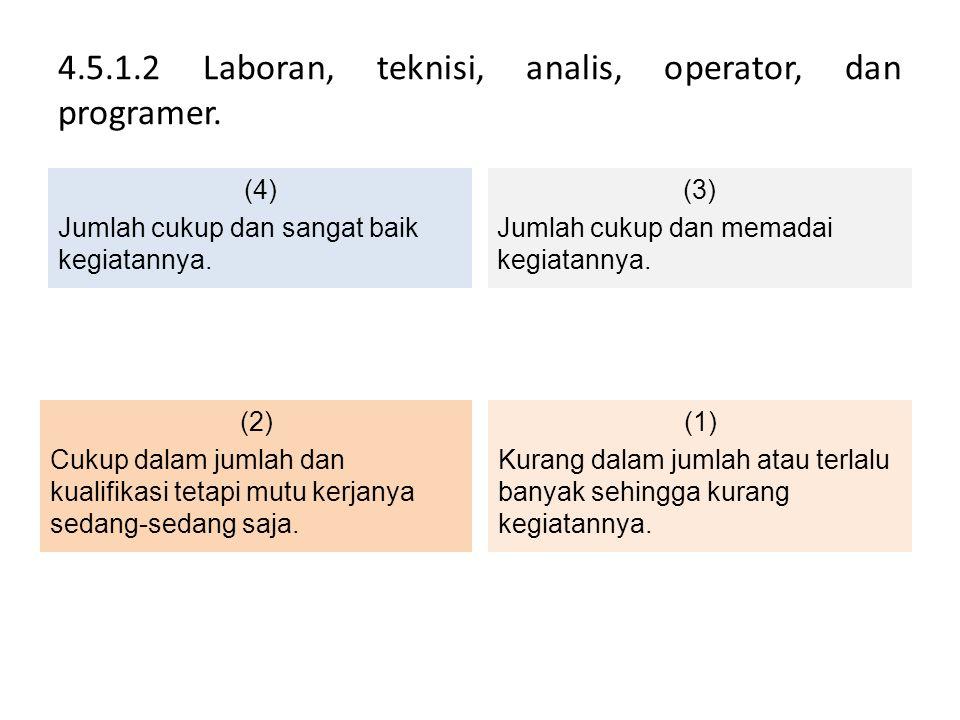 4.5.1.2 Laboran, teknisi, analis, operator, dan programer.