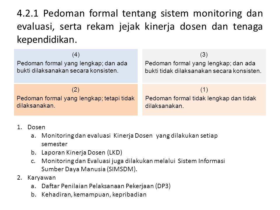 4.2.1 Pedoman formal tentang sistem monitoring dan evaluasi, serta rekam jejak kinerja dosen dan tenaga kependidikan.