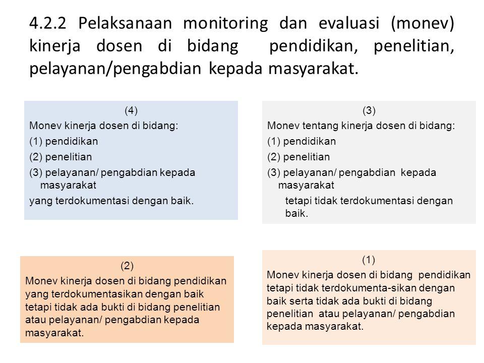 4.2.2 Pelaksanaan monitoring dan evaluasi (monev) kinerja dosen di bidang pendidikan, penelitian, pelayanan/pengabdian kepada masyarakat.