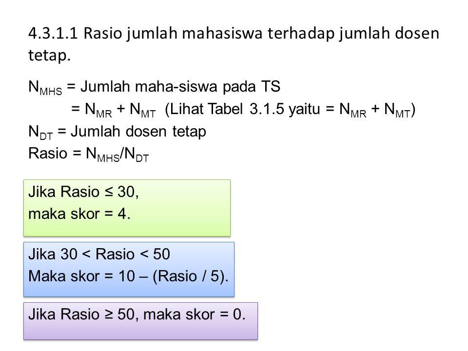 4.3.1.1 Rasio jumlah mahasiswa terhadap jumlah dosen tetap.