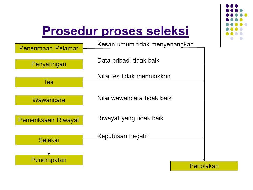 Prosedur proses seleksi