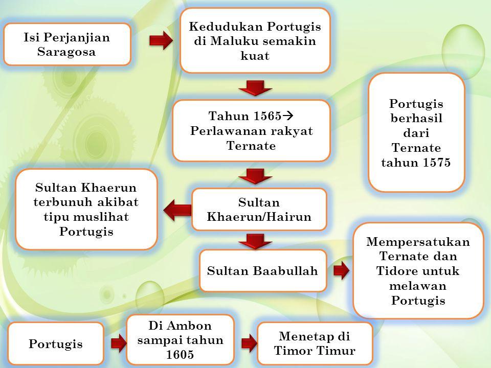 Kedudukan Portugis di Maluku semakin kuat Isi Perjanjian Saragosa