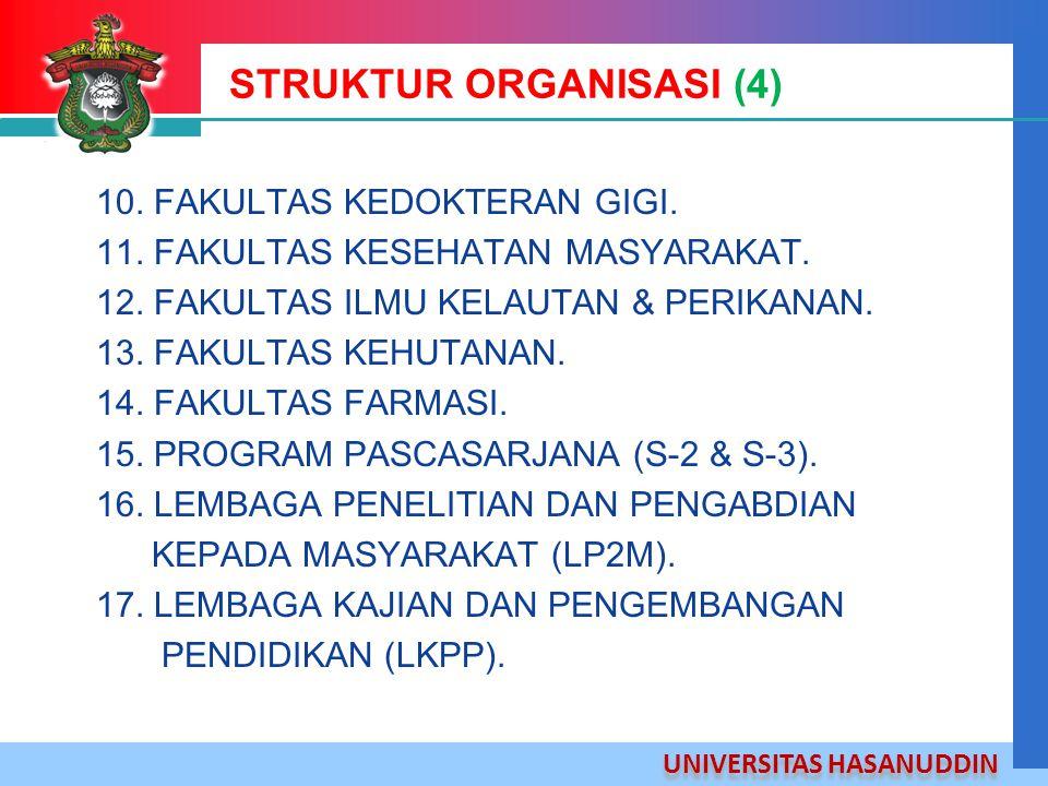 STRUKTUR ORGANISASI (4)