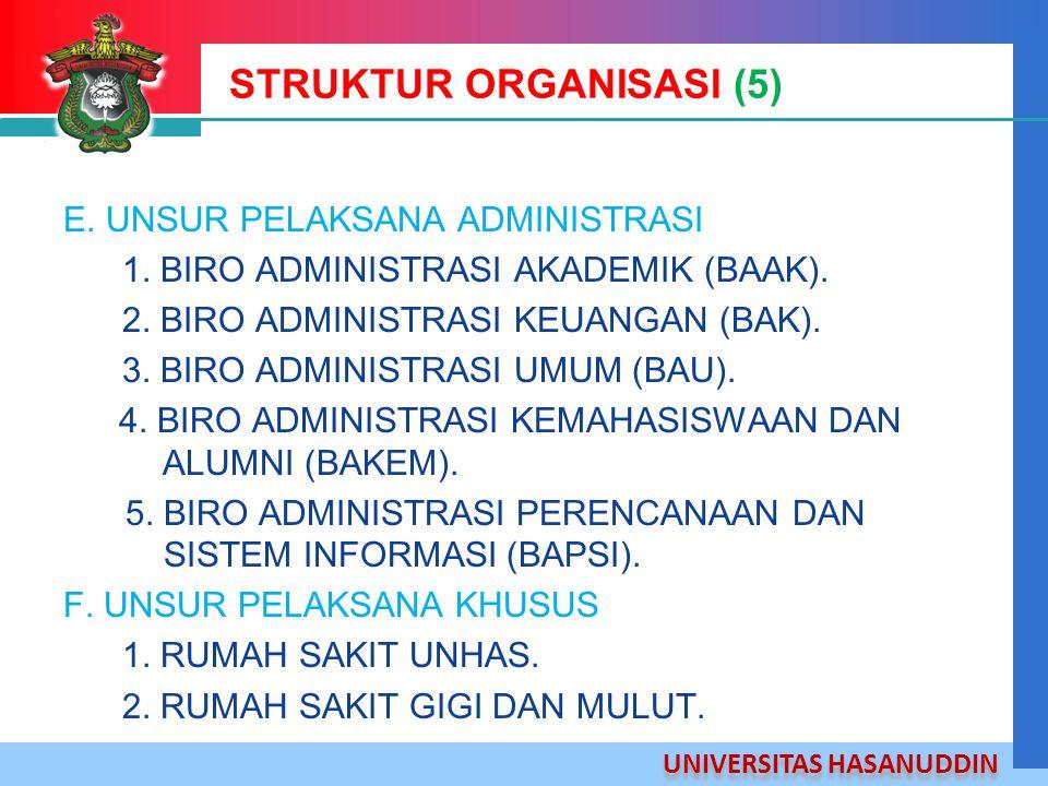 STRUKTUR ORGANISASI (5)