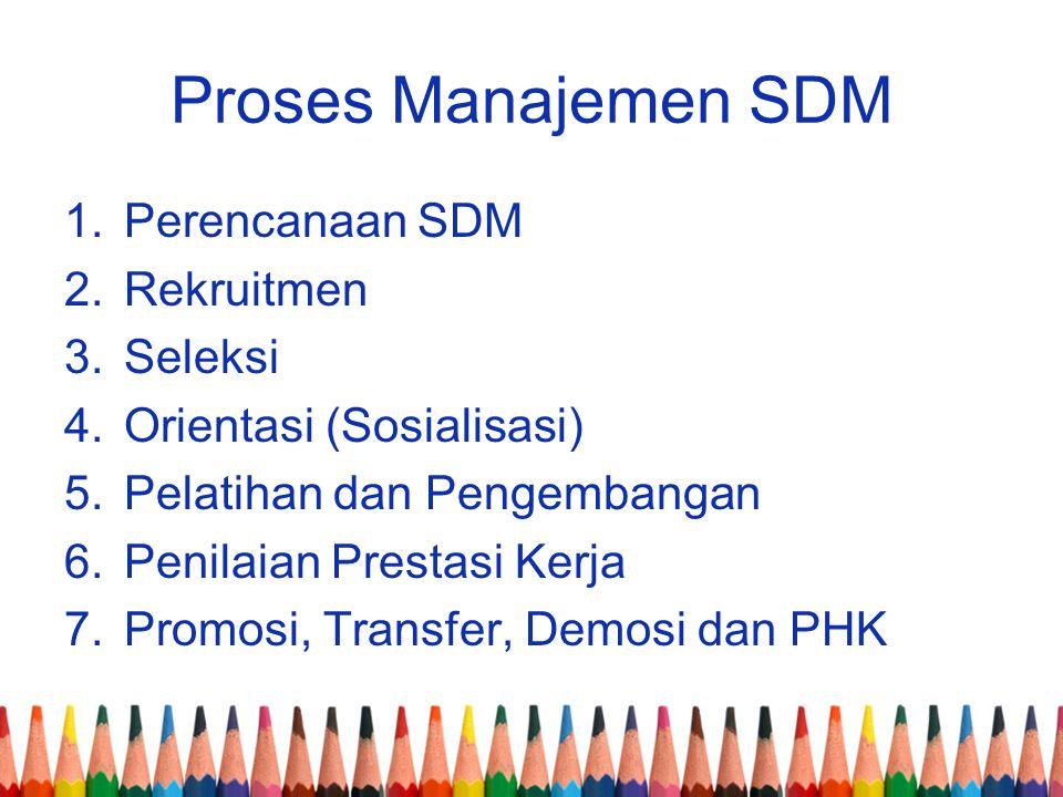 Proses Manajemen SDM Perencanaan SDM Rekruitmen Seleksi