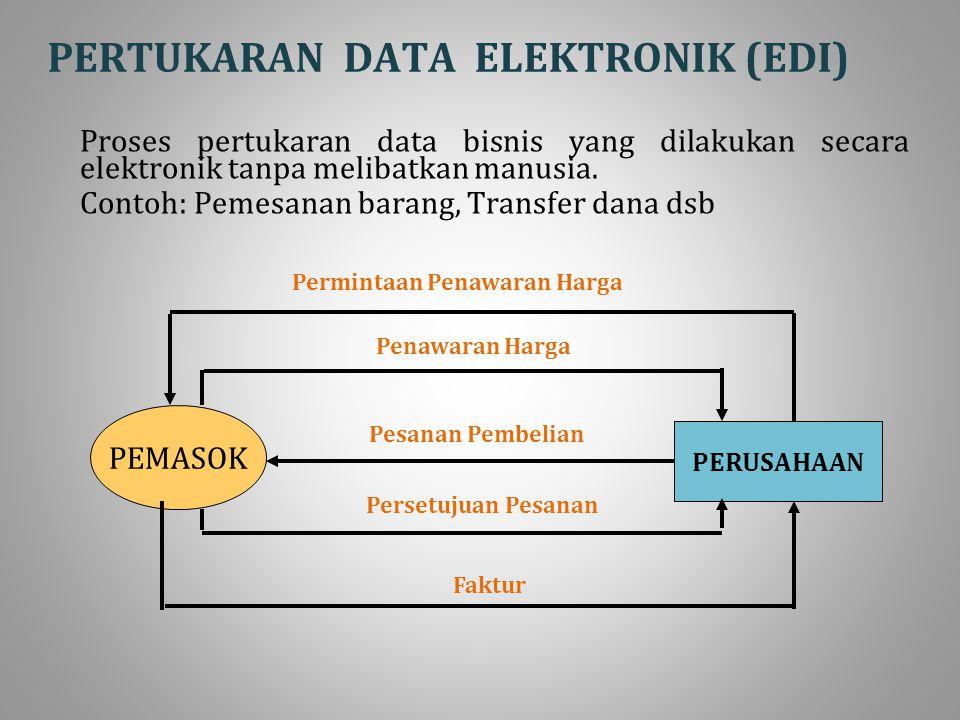 PERTUKARAN DATA ELEKTRONIK (EDI)
