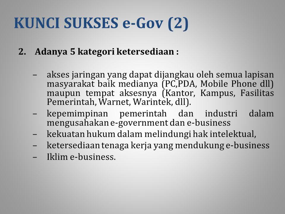 KUNCI SUKSES e-Gov (2) Adanya 5 kategori ketersediaan :