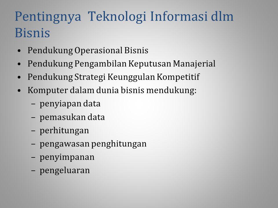 Pentingnya Teknologi Informasi dlm Bisnis