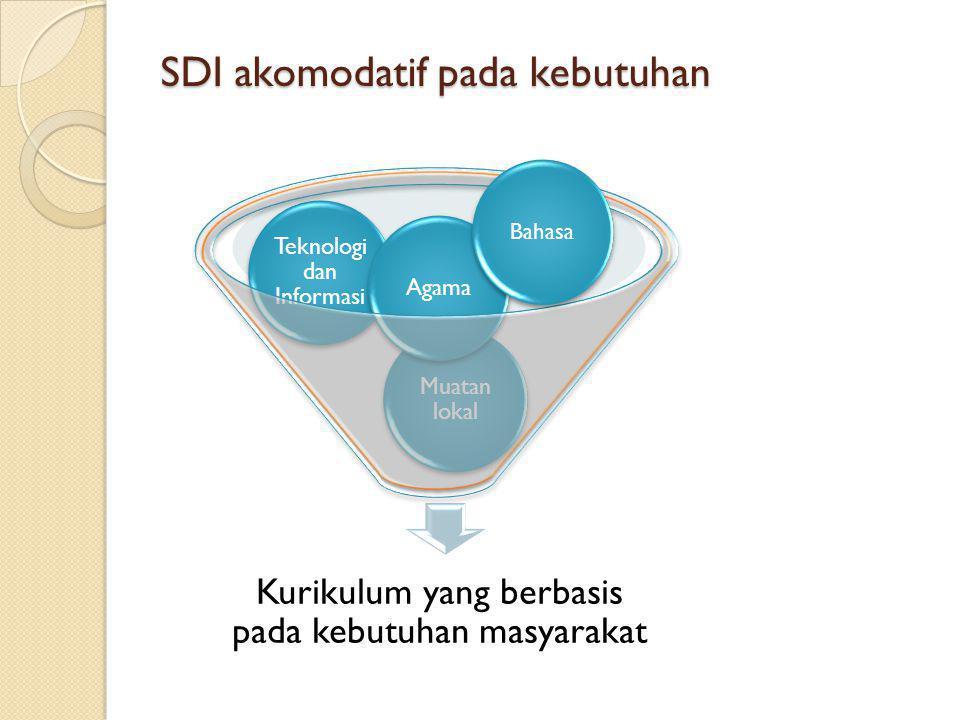 SDI akomodatif pada kebutuhan