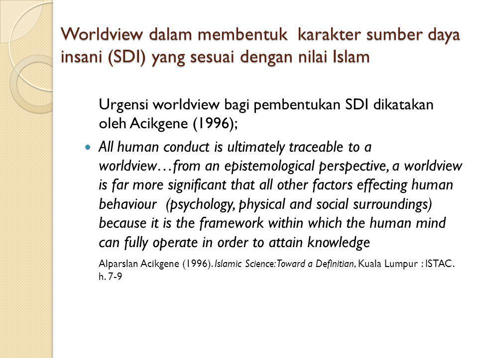 Worldview dalam membentuk karakter sumber daya insani (SDI) yang sesuai dengan nilai Islam
