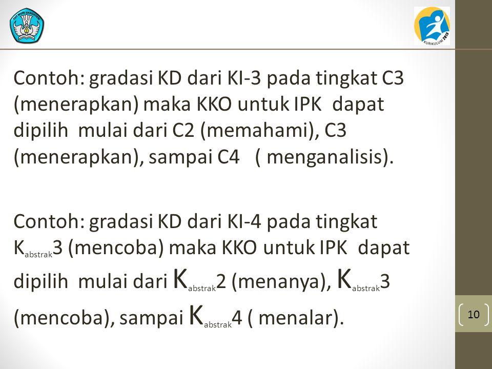 Contoh: gradasi KD dari KI-3 pada tingkat C3 (menerapkan) maka KKO untuk IPK dapat dipilih mulai dari C2 (memahami), C3 (menerapkan), sampai C4 ( menganalisis).
