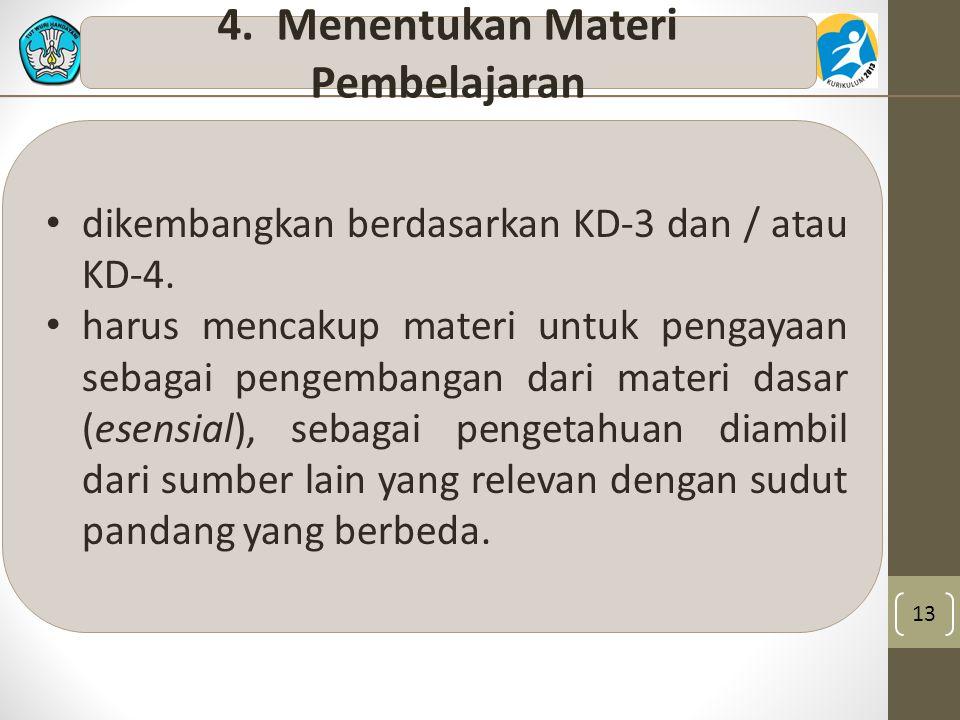 4. Menentukan Materi Pembelajaran