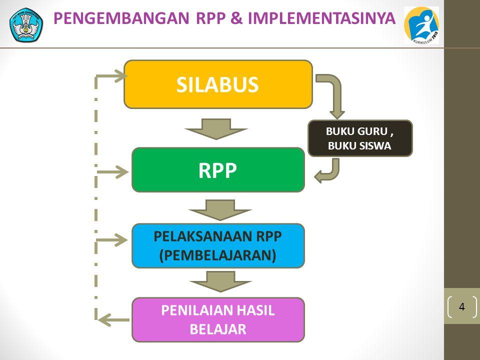 PENGEMBANGAN RPP & IMPLEMENTASINYA