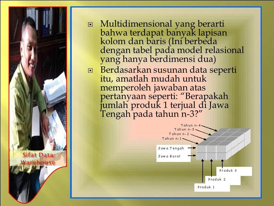 Multidimensional yang berarti bahwa terdapat banyak lapisan kolom dan baris (Ini berbeda dengan tabel pada model relasional yang hanya berdimensi dua)