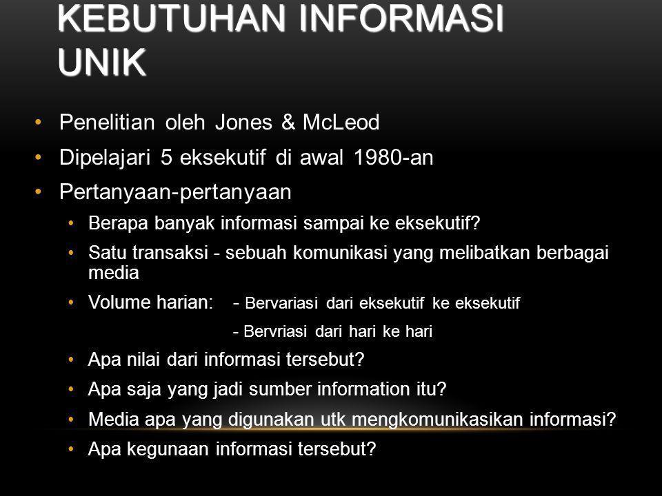 Kebutuhan Informasi Unik