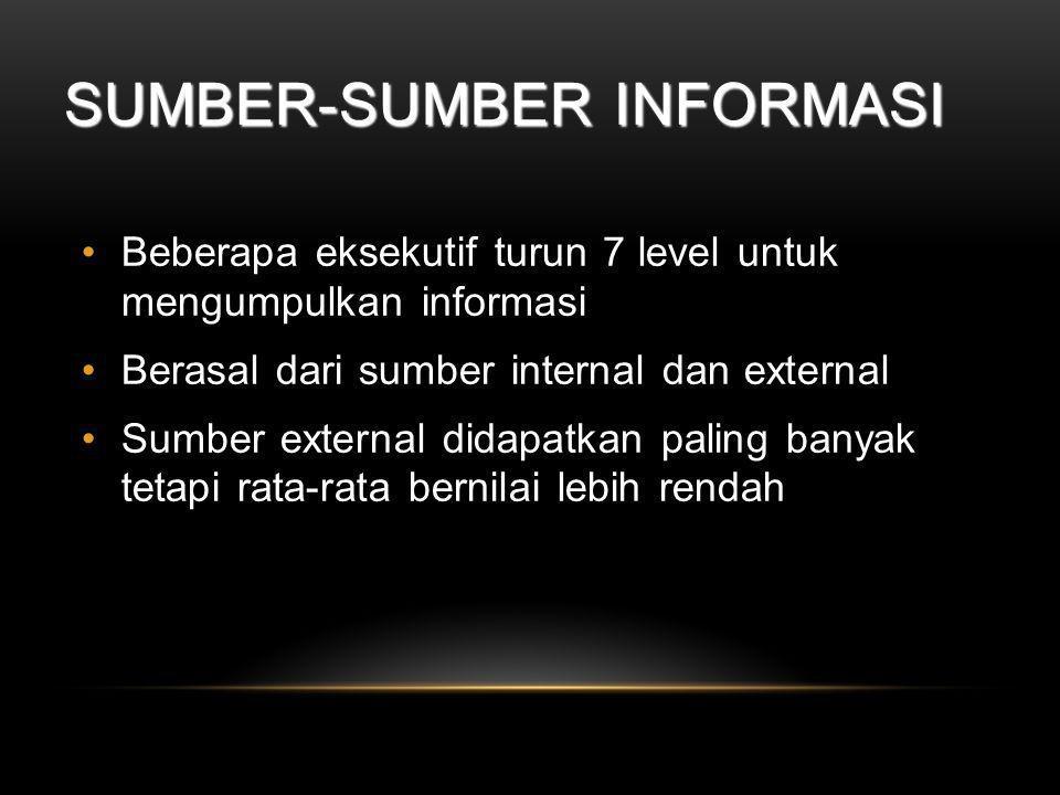 Sumber-Sumber Informasi
