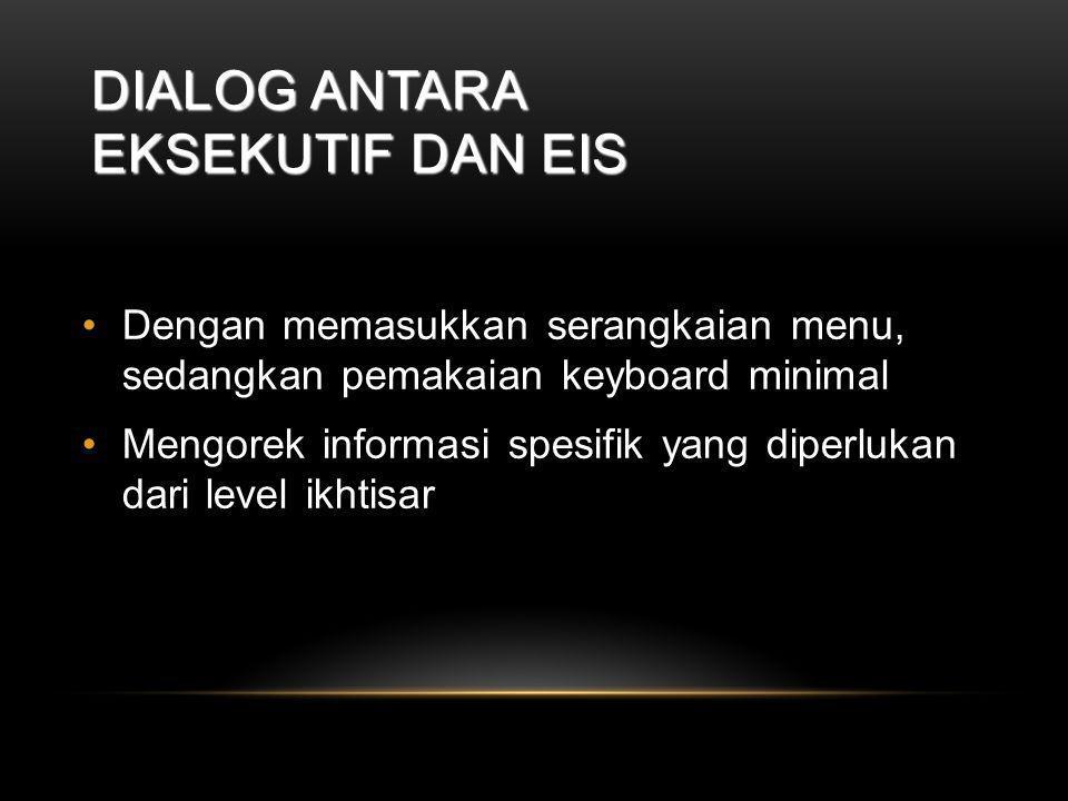 Dialog Antara Eksekutif dan EIS